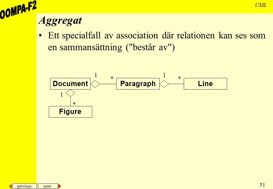 previous next 51 UML Aggregat Ett specialfall av association där relationen kan ses som en sammansättning (