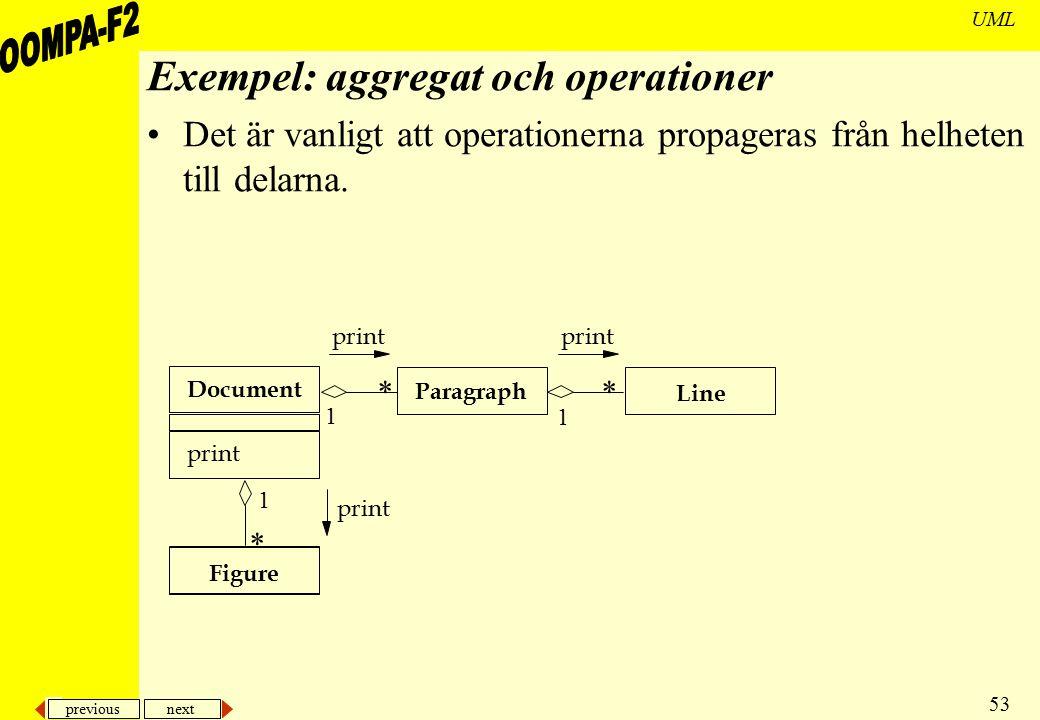 previous next 53 UML Exempel: aggregat och operationer Det är vanligt att operationerna propageras från helheten till delarna. Document print Paragrap