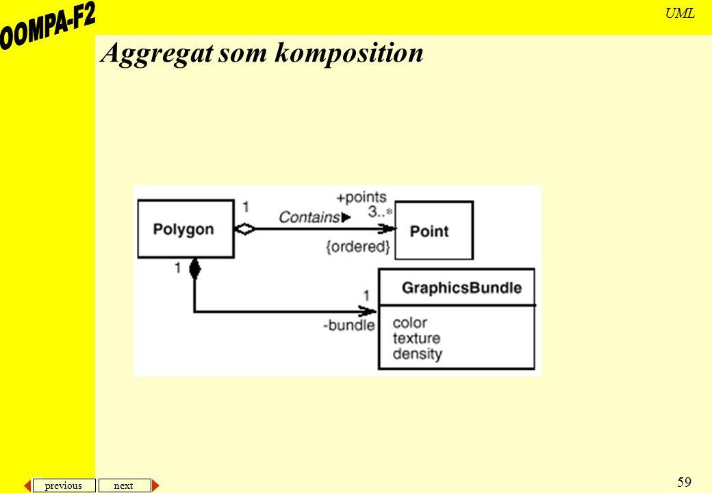 previous next 59 UML Aggregat som komposition