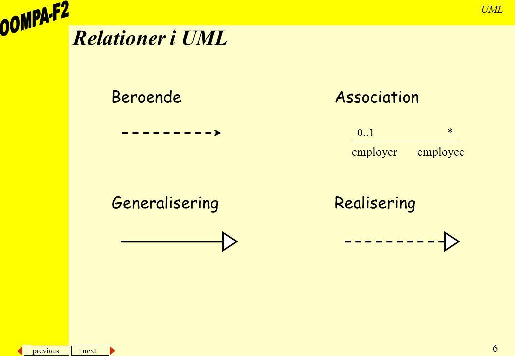 previous next 6 UML Relationer i UML Beroende Generalisering Association Realisering * employee 0..1 employer
