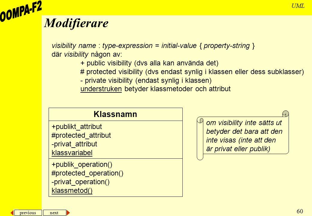 previous next 60 UML Modifierare Klassnamn +publikt_attribut #protected_attribut -privat_attribut klassvariabel +publik_operation() #protected_operati