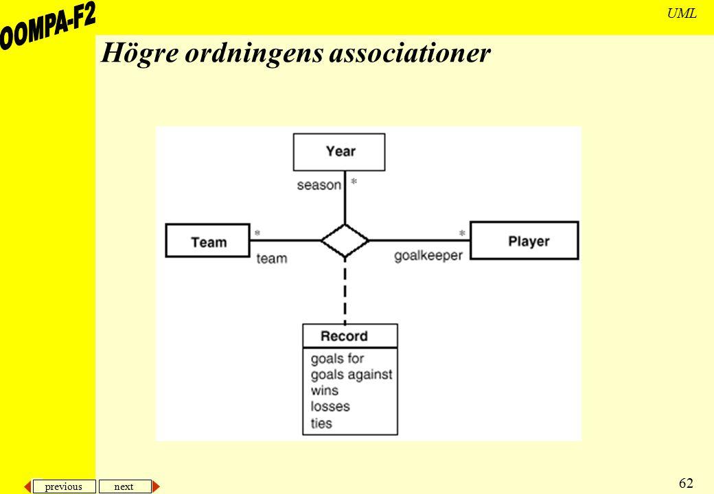 previous next 62 UML Högre ordningens associationer