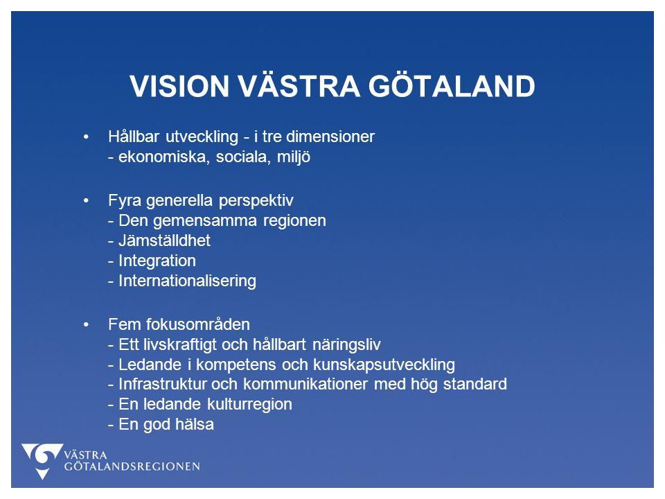 VISION VÄSTRA GÖTALAND Hållbar utveckling - i tre dimensioner - ekonomiska, sociala, miljö Fyra generella perspektiv - Den gemensamma regionen - Jämst