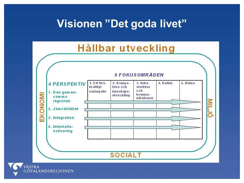 VISION VÄSTRA GÖTALAND Generellt perspektiv - Integration Mångfald är en tillgång som bidrar till regionens utveckling.