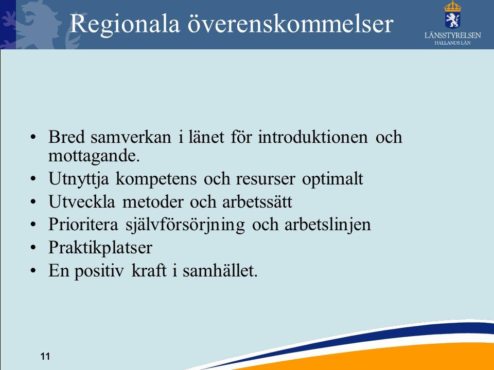 11 Regionala överenskommelser Bred samverkan i länet för introduktionen och mottagande. Utnyttja kompetens och resurser optimalt Utveckla metoder och