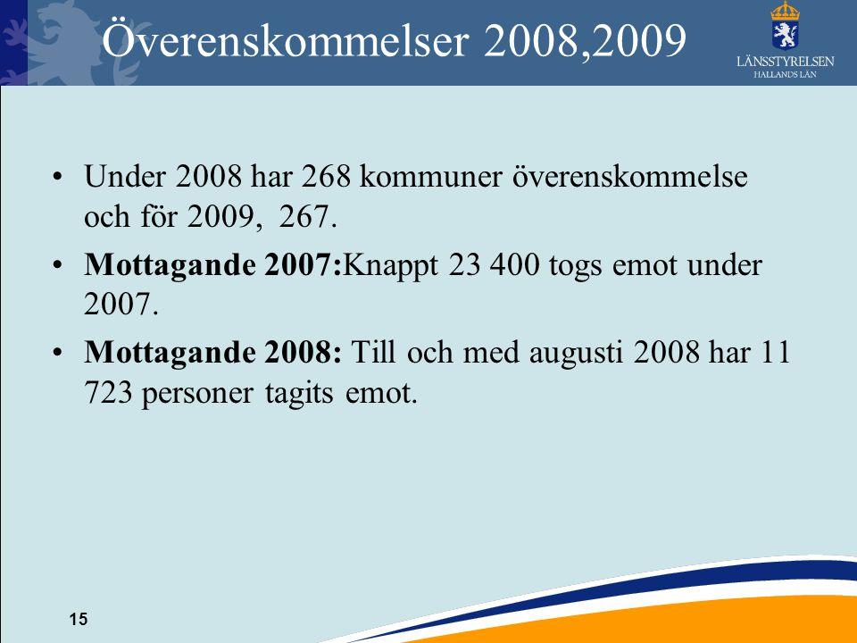 15 Överenskommelser 2008,2009 Under 2008 har 268 kommuner överenskommelse och för 2009, 267. Mottagande 2007:Knappt 23 400 togs emot under 2007. Motta