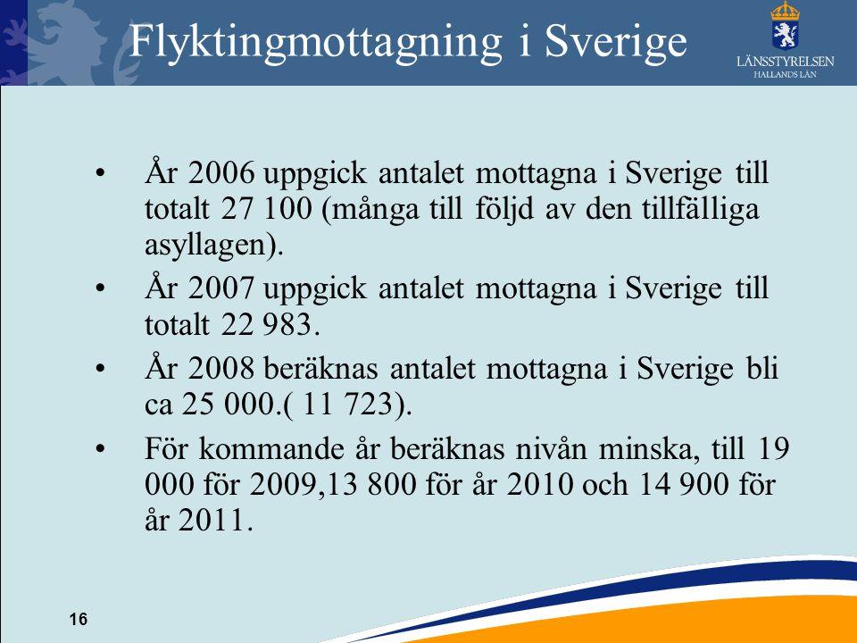 16 Flyktingmottagning i Sverige År 2006 uppgick antalet mottagna i Sverige till totalt 27 100 (många till följd av den tillfälliga asyllagen).