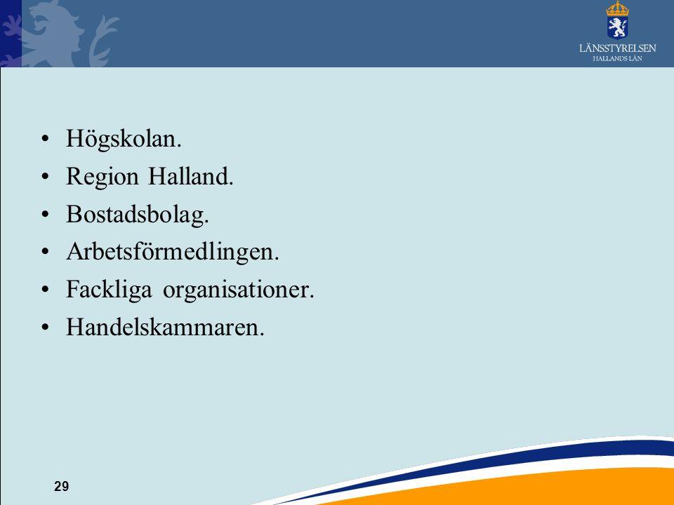 29 Högskolan. Region Halland. Bostadsbolag. Arbetsförmedlingen. Fackliga organisationer. Handelskammaren.