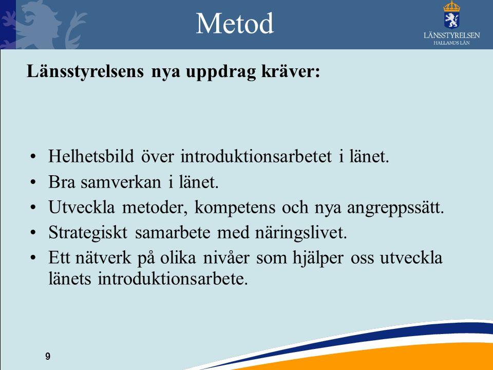 9 Metod Helhetsbild över introduktionsarbetet i länet. Bra samverkan i länet. Utveckla metoder, kompetens och nya angreppssätt. Strategiskt samarbete