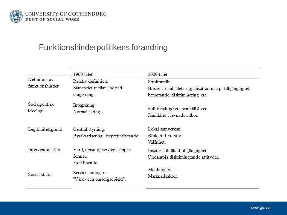 www.gu.se Funktionshinderpolitikens förändring 1960-talet Relativ definition. Samspelet mellan individ- omgivning. Integrering. Normalisering. Central