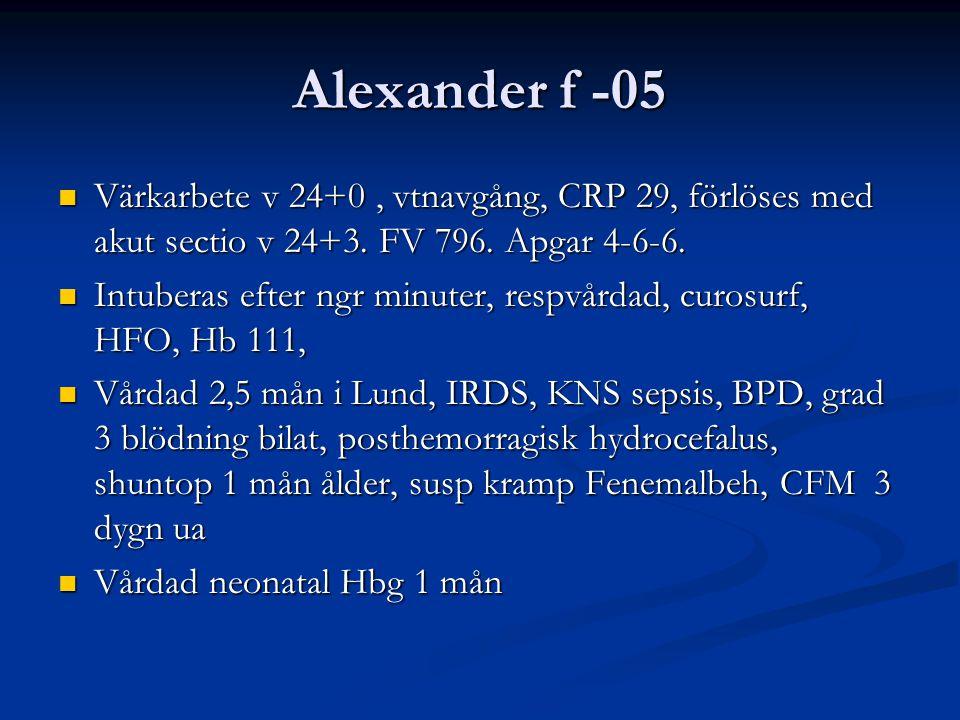 Alexander f -05 Värkarbete v 24+0, vtnavgång, CRP 29, förlöses med akut sectio v 24+3. FV 796. Apgar 4-6-6. Värkarbete v 24+0, vtnavgång, CRP 29, förl