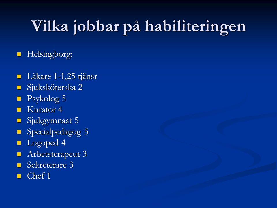 Vilka jobbar på habiliteringen Helsingborg: Helsingborg: Läkare 1-1,25 tjänst Läkare 1-1,25 tjänst Sjuksköterska 2 Sjuksköterska 2 Psykolog 5 Psykolog