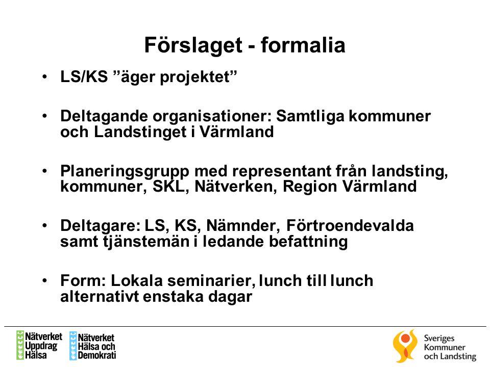 """Förslaget - formalia LS/KS """"äger projektet"""" Deltagande organisationer: Samtliga kommuner och Landstinget i Värmland Planeringsgrupp med representant f"""
