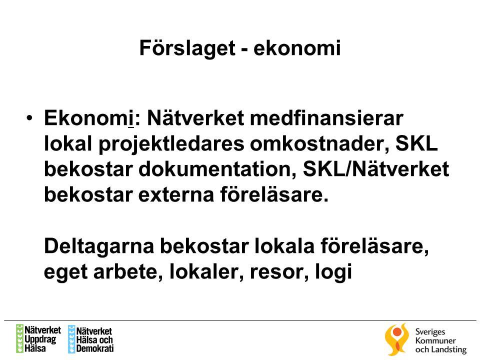 Förslaget - ekonomi Ekonomi: Nätverket medfinansierar lokal projektledares omkostnader, SKL bekostar dokumentation, SKL/Nätverket bekostar externa för