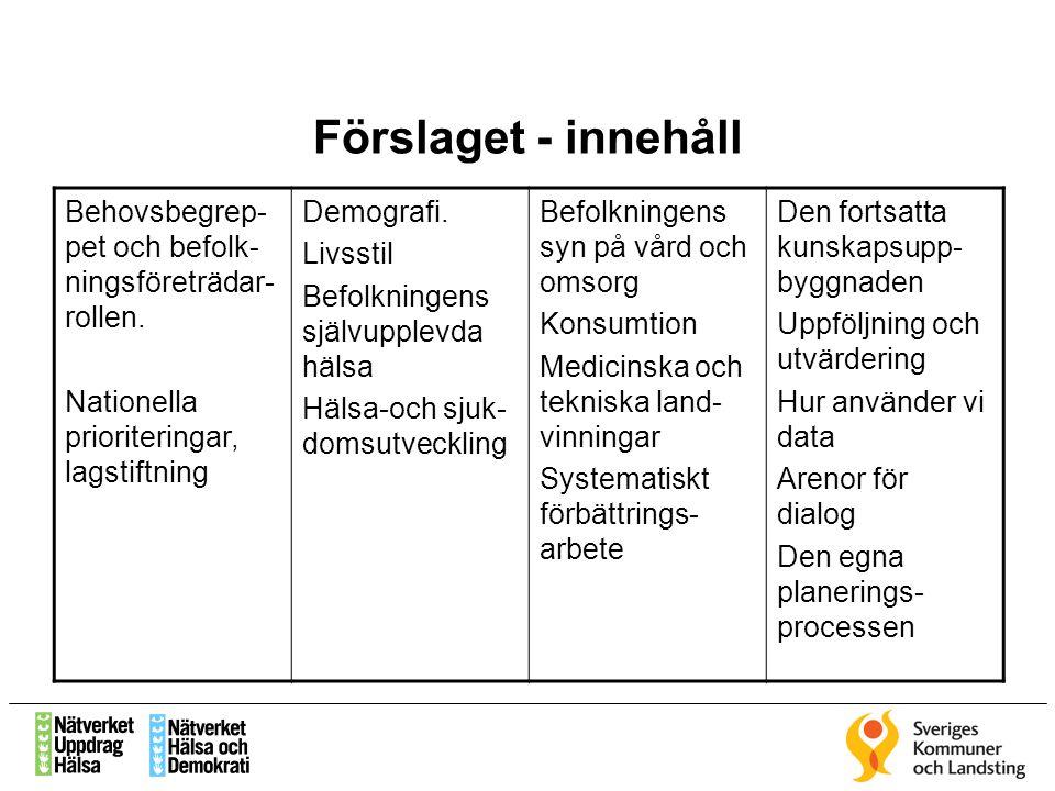 Förslaget - innehåll Behovsbegrep- pet och befolk- ningsföreträdar- rollen. Nationella prioriteringar, lagstiftning Demografi. Livsstil Befolkningens