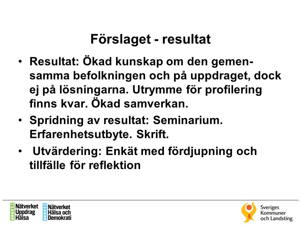 Förslaget - resultat Resultat: Ökad kunskap om den gemen- samma befolkningen och på uppdraget, dock ej på lösningarna. Utrymme för profilering finns k