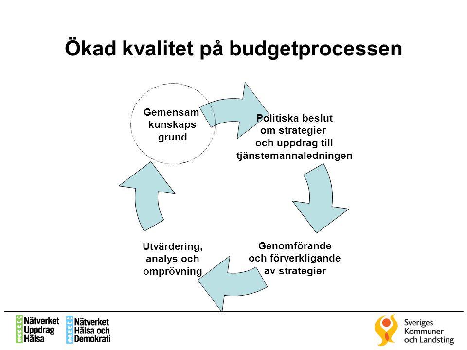 Ökad kvalitet på budgetprocessen Politiska beslut om strategier och uppdrag till tjänstemannaledningen Genomförande och förverkligande av strategier U