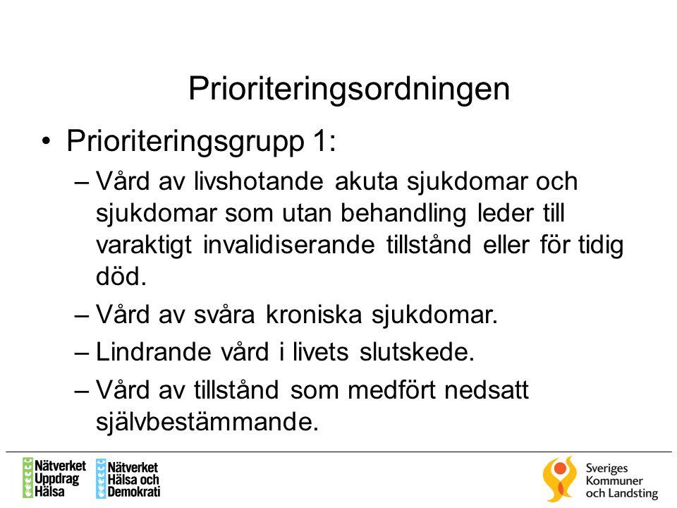 Prioriteringsordningen Prioriteringsgrupp 1: –Vård av livshotande akuta sjukdomar och sjukdomar som utan behandling leder till varaktigt invalidiseran