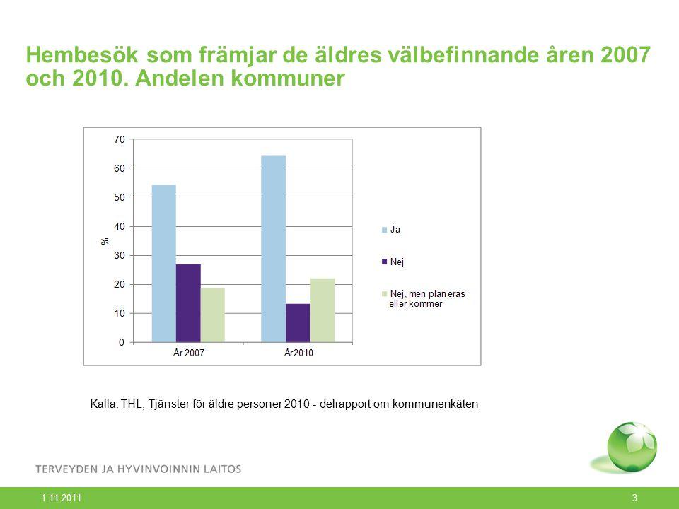 1.11.2011 3 Hembesök som främjar de äldres välbefinnande åren 2007 och 2010.