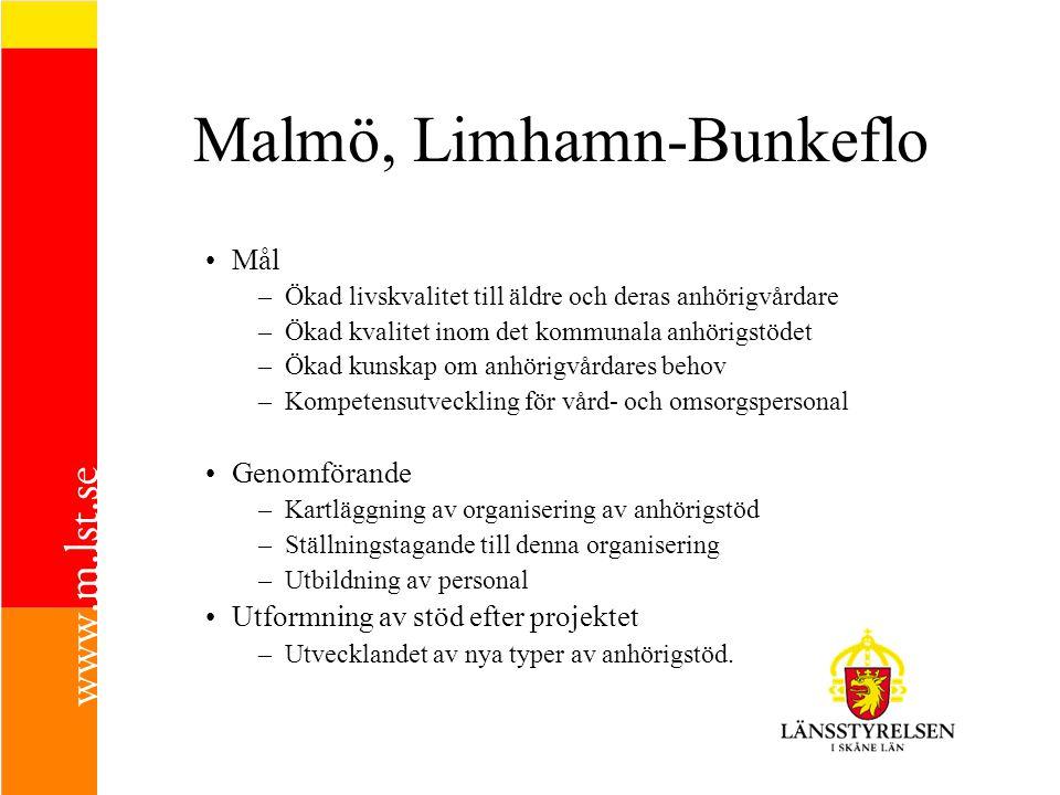 Malmö, Limhamn-Bunkeflo Mål –Ökad livskvalitet till äldre och deras anhörigvårdare –Ökad kvalitet inom det kommunala anhörigstödet –Ökad kunskap om an