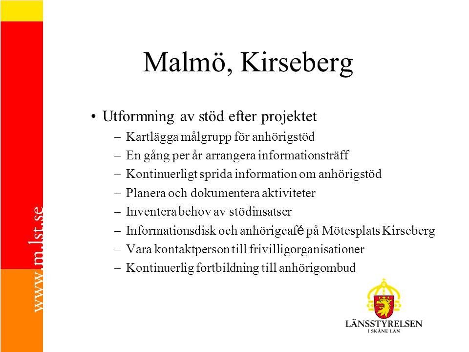 Malmö, Kirseberg Utformning av stöd efter projektet –Kartlägga målgrupp för anhörigstöd –En gång per år arrangera informationsträff –Kontinuerligt spr