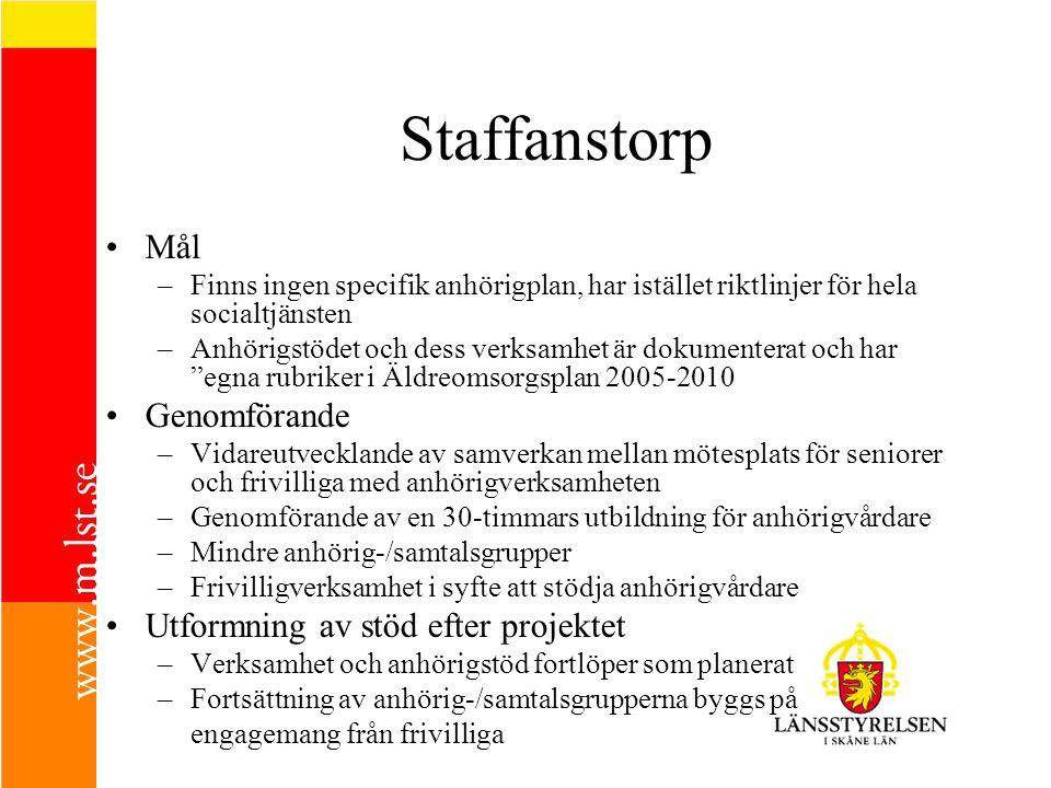 Staffanstorp Mål –Finns ingen specifik anhörigplan, har istället riktlinjer för hela socialtjänsten –Anhörigstödet och dess verksamhet är dokumenterat