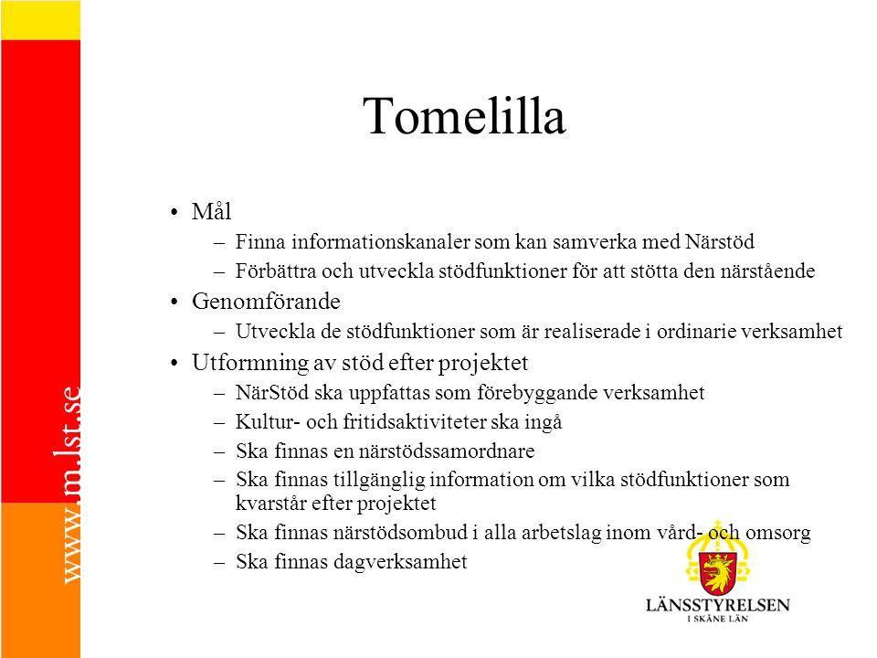 Tomelilla Mål –Finna informationskanaler som kan samverka med Närstöd –Förbättra och utveckla stödfunktioner för att stötta den närstående Genomförand