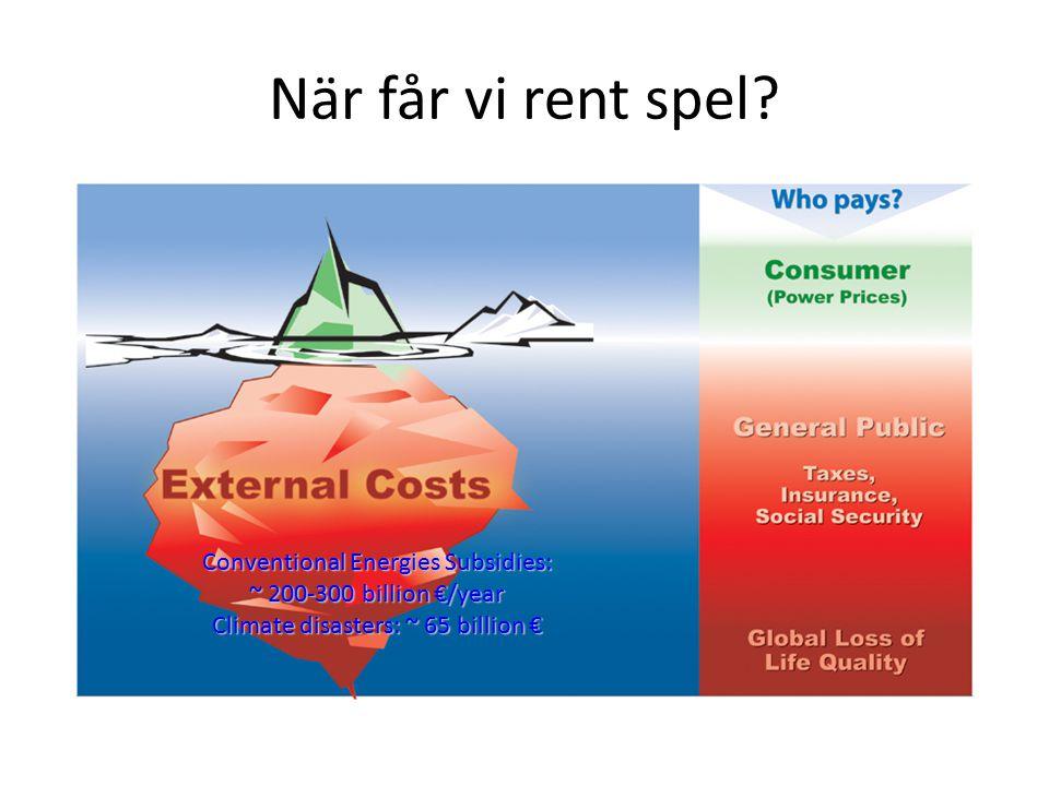 När får vi rent spel? Conventional Energies Subsidies: ~ 200-300 billion €/year Climate disasters: ~ 65 billion €