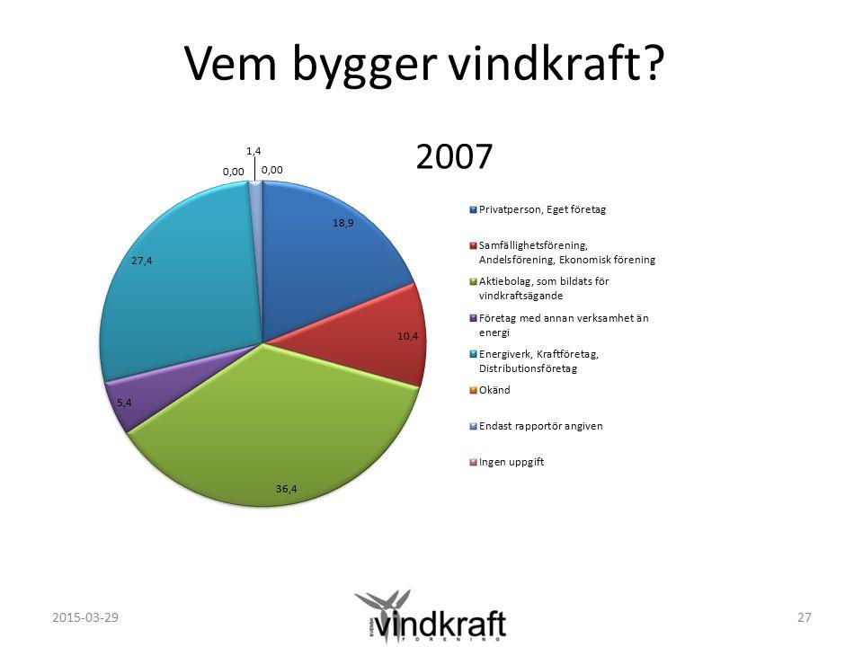 Vem bygger vindkraft? 2007 2015-03-2927