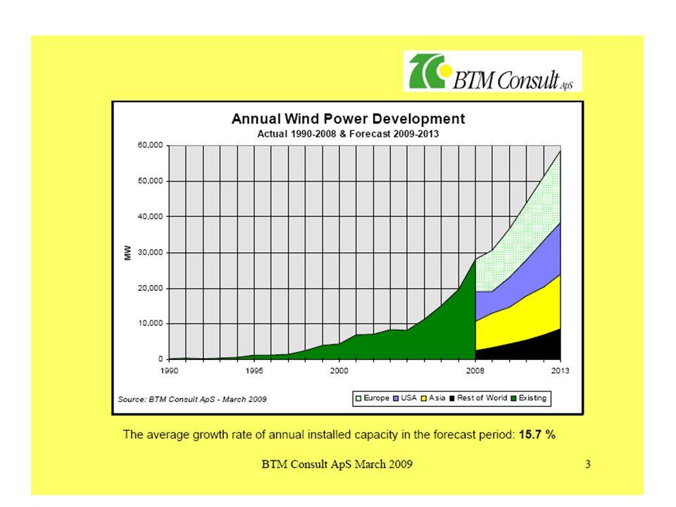 Anläggningskostnad Markarbete Fundament Vindkraftverk Elinstallation, lågspänning Elanslutning, högspänning Projekteringskostnader Dessa kostnader är ungefär 70-80% av den totala kostnaden och de uppstår i princip innan man fått upp verket.