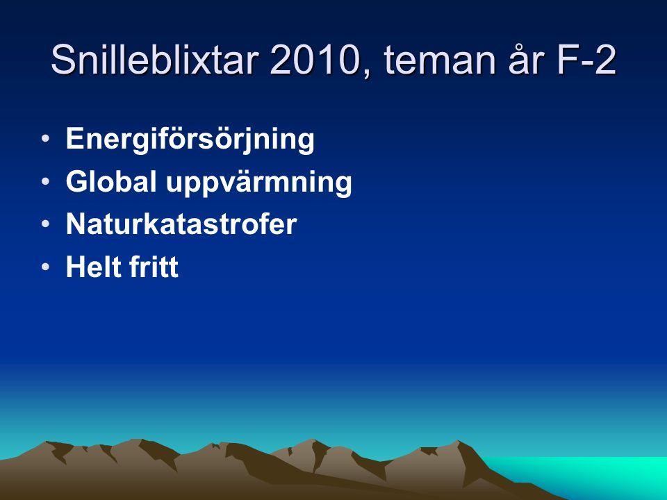 Snilleblixtar 2010, teman år F-2 Energiförsörjning Global uppvärmning Naturkatastrofer Helt fritt