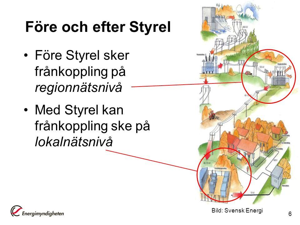 Före och efter Styrel Före Styrel sker frånkoppling på regionnätsnivå Med Styrel kan frånkoppling ske på lokalnätsnivå 6 Bild: Svensk Energi