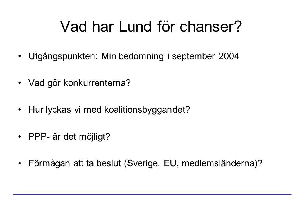 Vad har Lund för chanser. Utgångspunkten: Min bedömning i september 2004 Vad gör konkurrenterna.