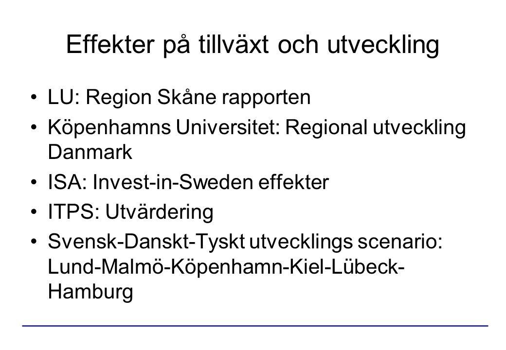 Effekter på tillväxt och utveckling LU: Region Skåne rapporten Köpenhamns Universitet: Regional utveckling Danmark ISA: Invest-in-Sweden effekter ITPS: Utvärdering Svensk-Danskt-Tyskt utvecklings scenario: Lund-Malmö-Köpenhamn-Kiel-Lübeck- Hamburg
