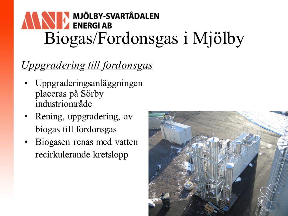 Biogas/Fordonsgas i Mjölby Uppgradering till fordonsgas Produktionstid: Miljontals år Uppgraderingsanläggningen placeras på Sörby industriområde Renin