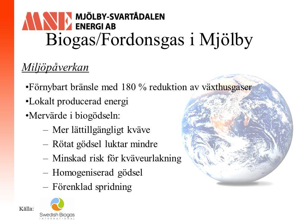 Biogas/Fordonsgas i Mjölby Miljöpåverkan Produktionstid: Miljontals år Förnybart bränsle med 180 % reduktion av växthusgaser Lokalt producerad energi