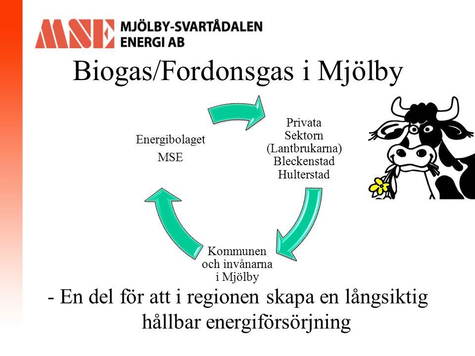 Biogas/Fordonsgas i Mjölby Gödsel /Slam Rötkammare: - 38 °C - ca 1 månad - metanbildande bakterier Biogas: - 60 % metan - 40 % koldioxid Biogödsel Källa: Vad är gårdsbaserad biogas?