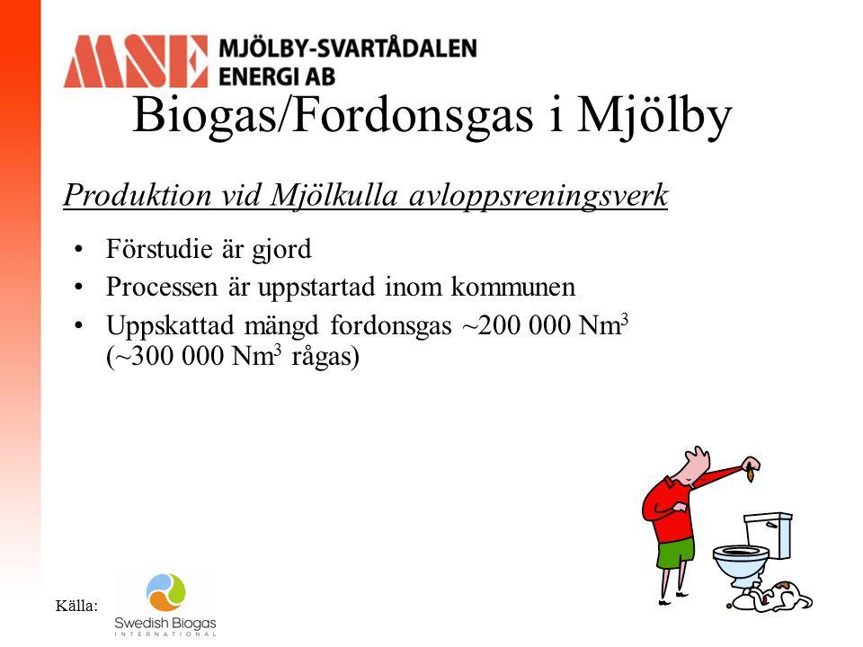 Biogas/Fordonsgas i Mjölby Källa: Produktion vid Mjölkulla avloppsreningsverk Produktionstid: Miljontals år Förstudie är gjord Processen är uppstartad