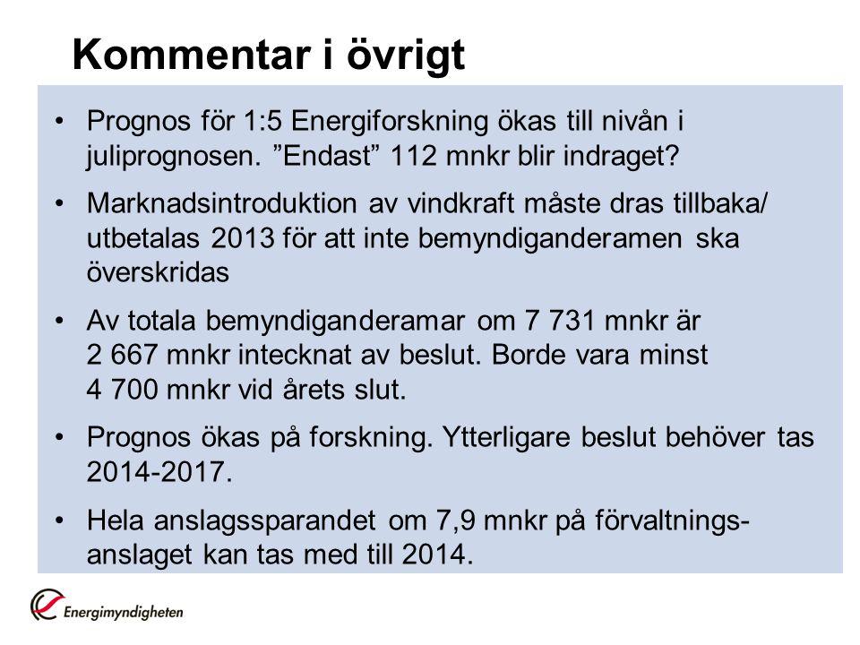 Kommentar i övrigt Prognos för 1:5 Energiforskning ökas till nivån i juliprognosen.