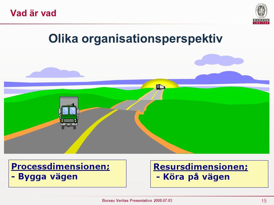 15 Bureau Veritas Presentation 2008-07-03 Olika organisationsperspektiv Processdimensionen; - Bygga vägen Resursdimensionen; - Köra på vägen Vad är va