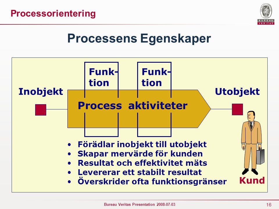 16 Bureau Veritas Presentation 2008-07-03 Processens Egenskaper Funk- tion InobjektUtobjekt Kund Förädlar inobjekt till utobjekt Skapar mervärde för k
