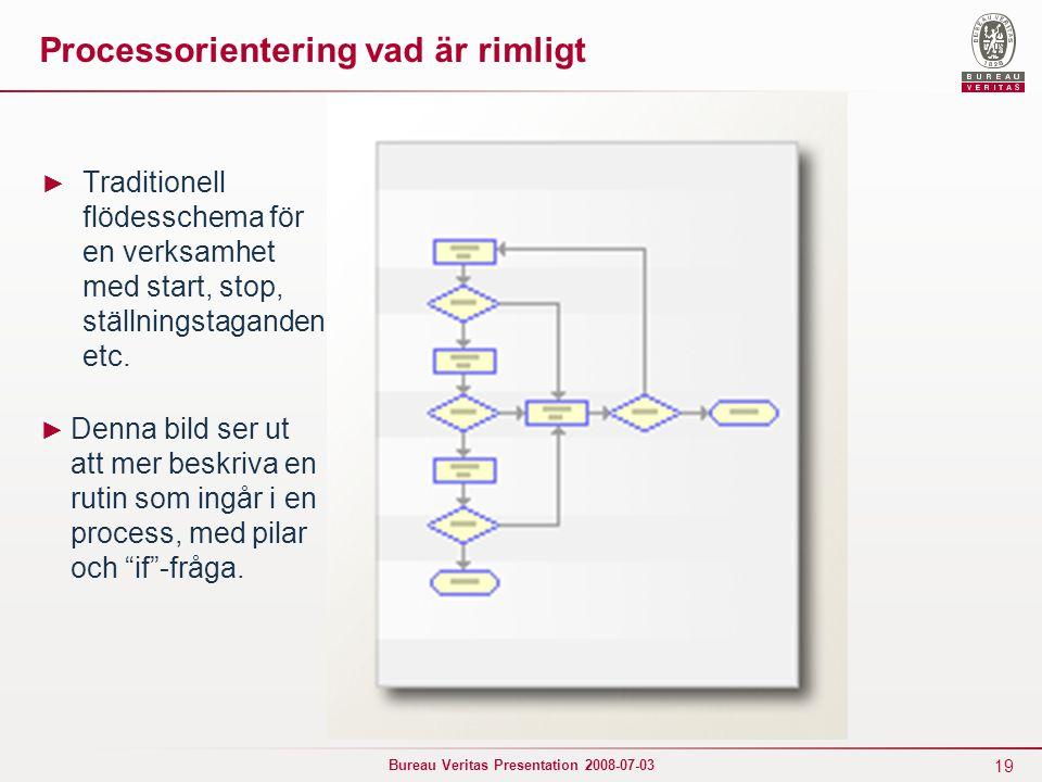 19 Bureau Veritas Presentation 2008-07-03 Processorientering vad är rimligt ► Traditionell flödesschema för en verksamhet med start, stop, ställningst