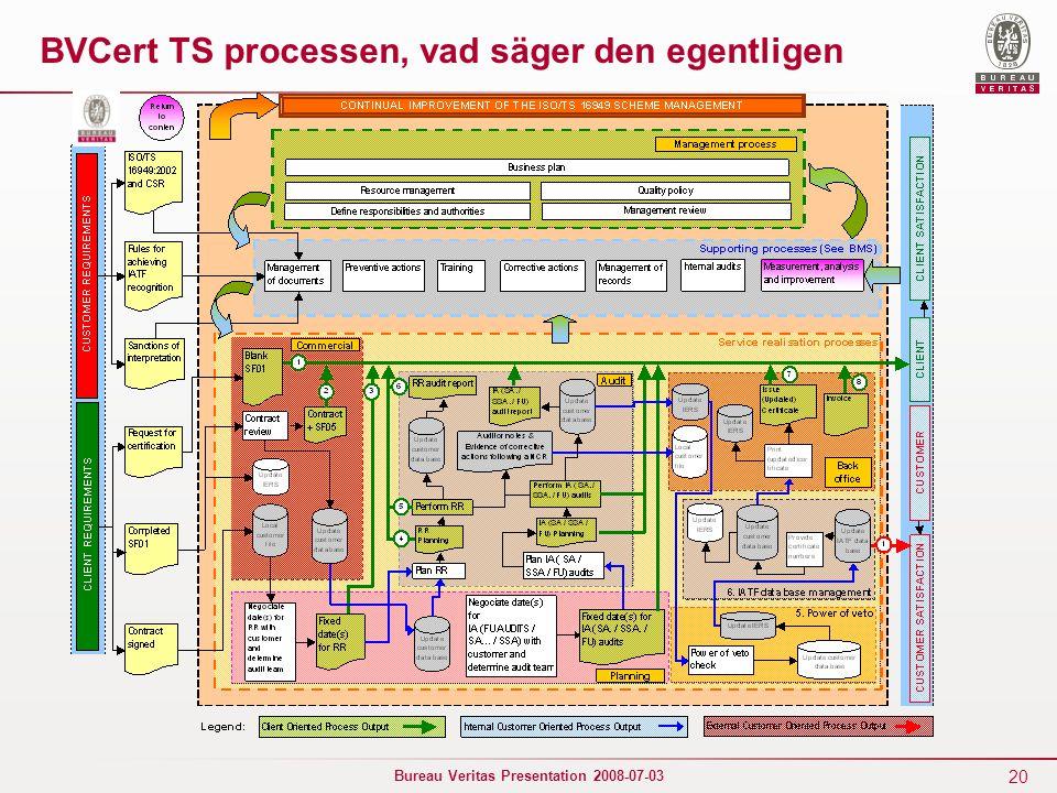 20 Bureau Veritas Presentation 2008-07-03 BVCert TS processen, vad säger den egentligen