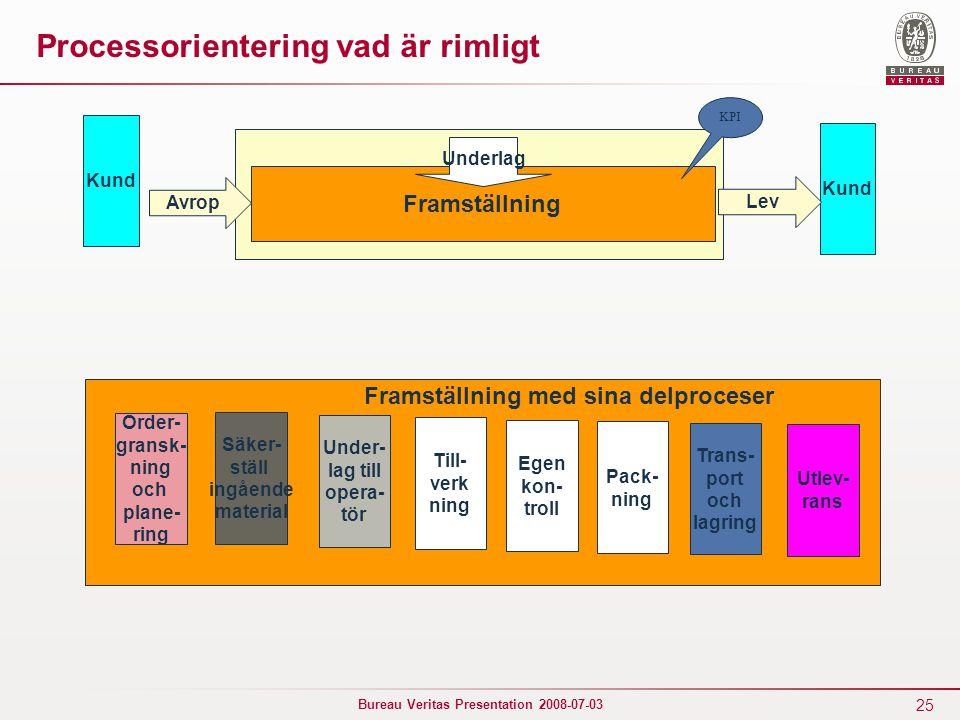 25 Bureau Veritas Presentation 2008-07-03 Processorientering vad är rimligt Framställning Kund Avrop Lev Underlag KPI Order- gransk- ning och plane- r