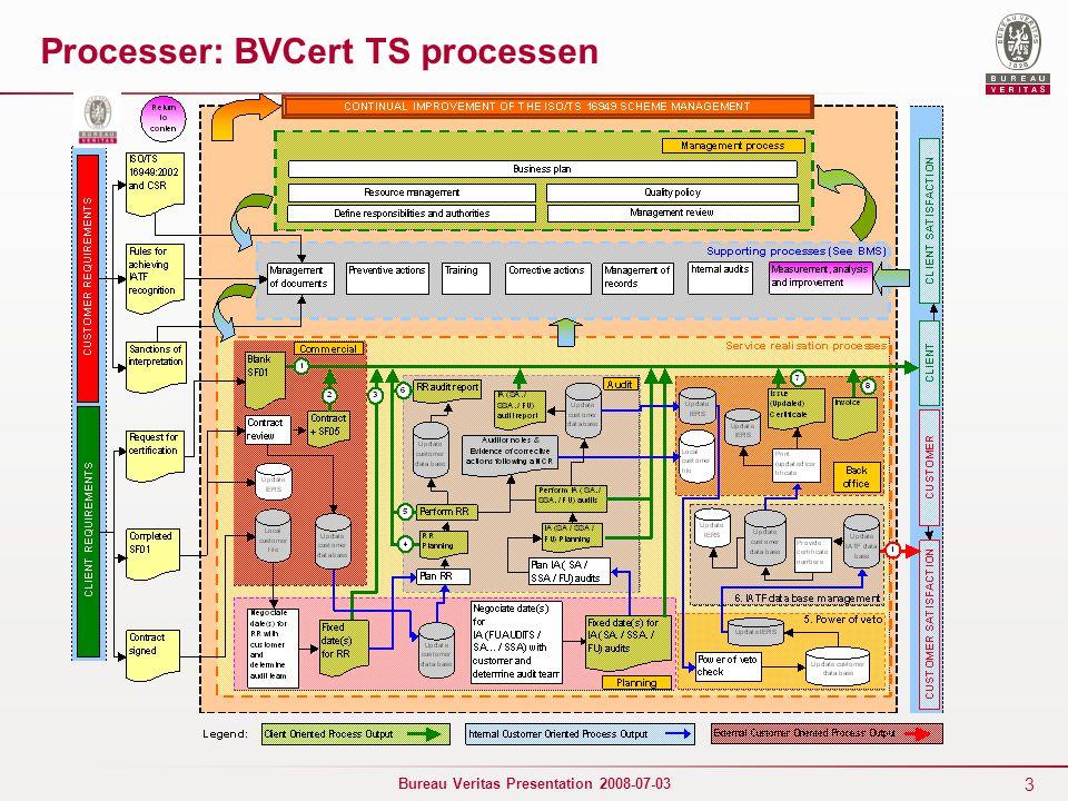 4 Bureau Veritas Presentation 2008-07-03 Processer: Ett tillverkande företag