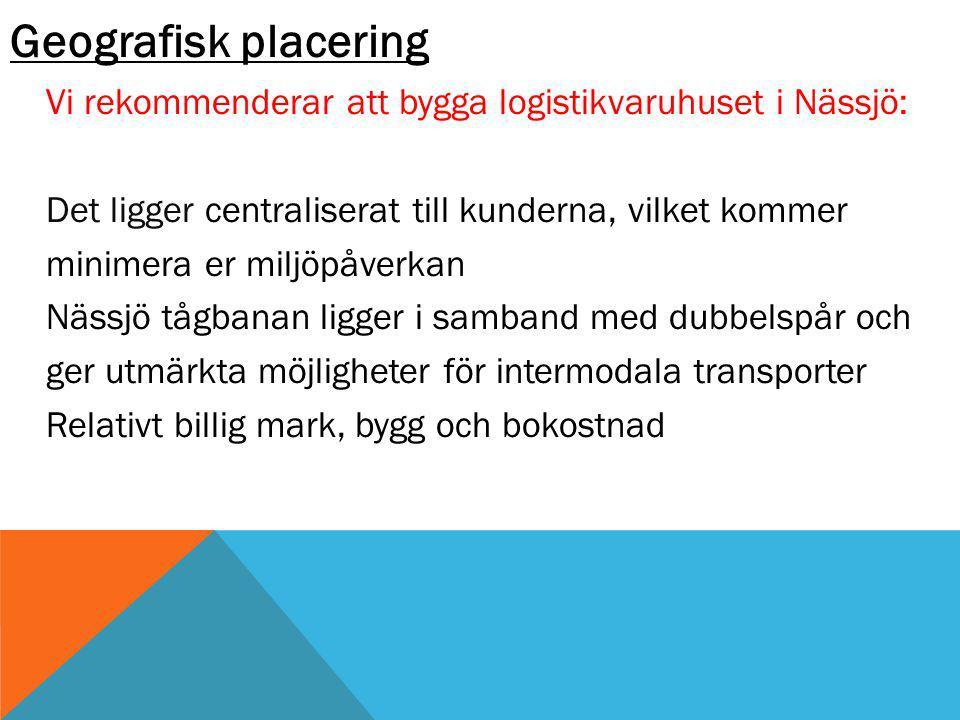 Geografisk placering Vi rekommenderar att bygga logistikvaruhuset i Nässjö: Det ligger centraliserat till kunderna, vilket kommer minimera er miljöpåverkan Nässjö tågbanan ligger i samband med dubbelspår och ger utmärkta möjligheter för intermodala transporter Relativt billig mark, bygg och bokostnad