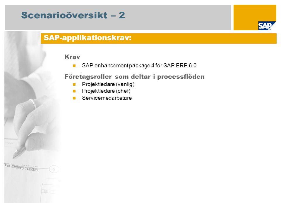 Scenarioöversikt – 2 Krav SAP enhancement package 4 för SAP ERP 6.0 Företagsroller som deltar i processflöden Projektledare (vanlig) Projektledare (chef) Servicemedarbetare SAP-applikationskrav: