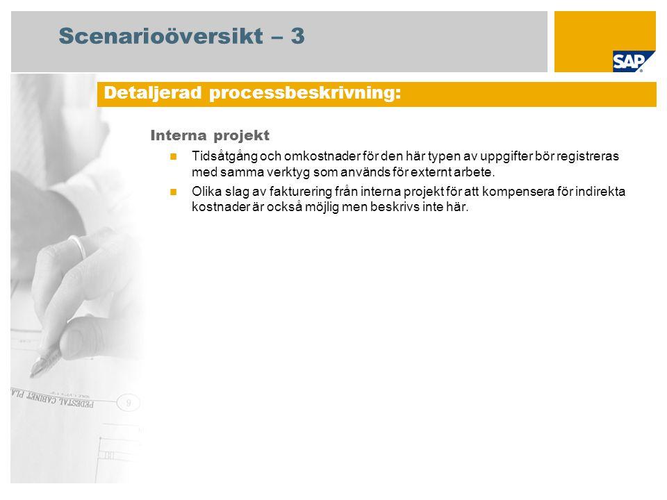 Scenarioöversikt – 3 Interna projekt Tidsåtgång och omkostnader för den här typen av uppgifter bör registreras med samma verktyg som används för externt arbete.