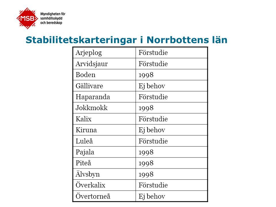 Stabilitetskarteringar i Norrbottens län ArjeplogFörstudie ArvidsjaurFörstudie Boden1998 GällivareEj behov HaparandaFörstudie Jokkmokk1998 KalixFörstu