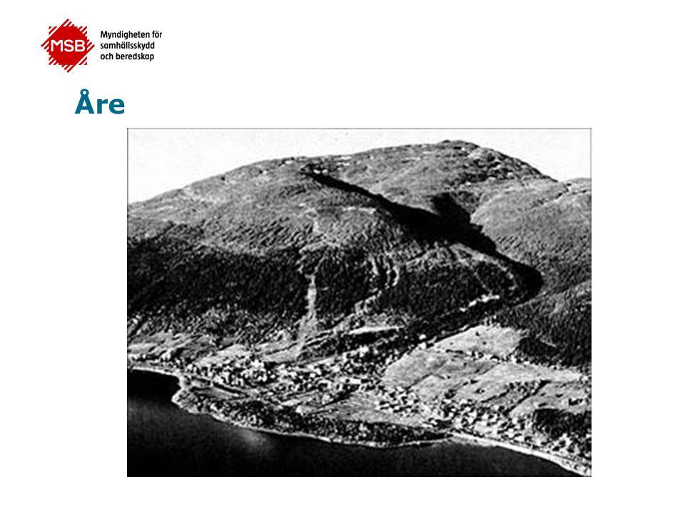 Bakgrund EU:s översvämningsdirektiv.130 km Interreg-projekt, total kostnad 1,1 miljon €.